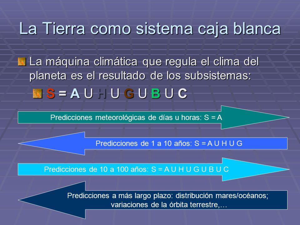 La Tierra como sistema caja blanca