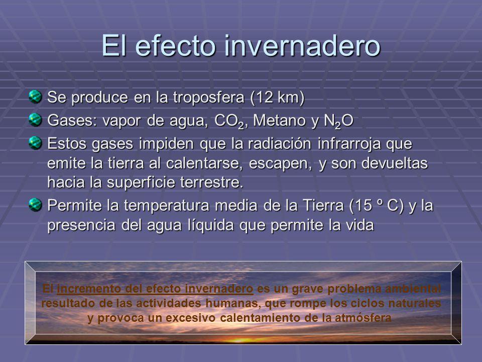 El efecto invernadero Se produce en la troposfera (12 km)