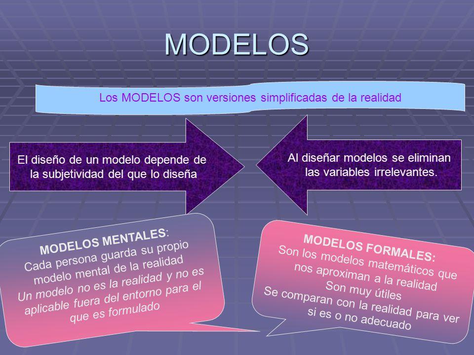 MODELOS Los MODELOS son versiones simplificadas de la realidad