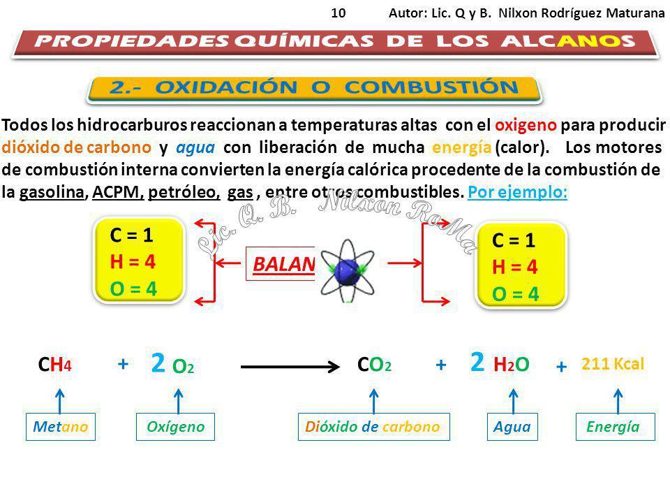PROPIEDADES QUÍMICAS DE LOS ALCANOS 2.- OXIDACIÓN O COMBUSTIÓN