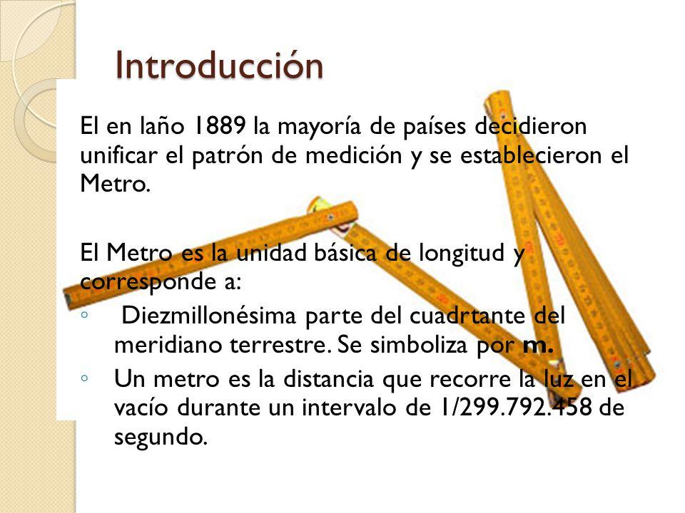 Introducción El en laño 1889 la mayoría de países decidieron unificar el patrón de medición y se establecieron el Metro.