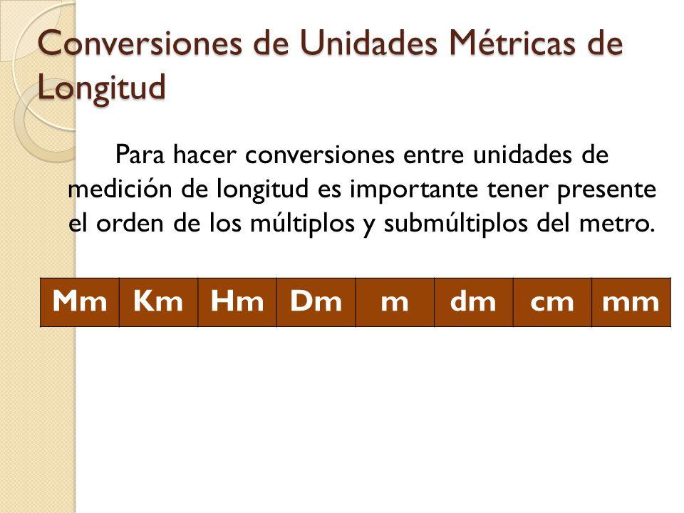 Conversiones de Unidades Métricas de Longitud