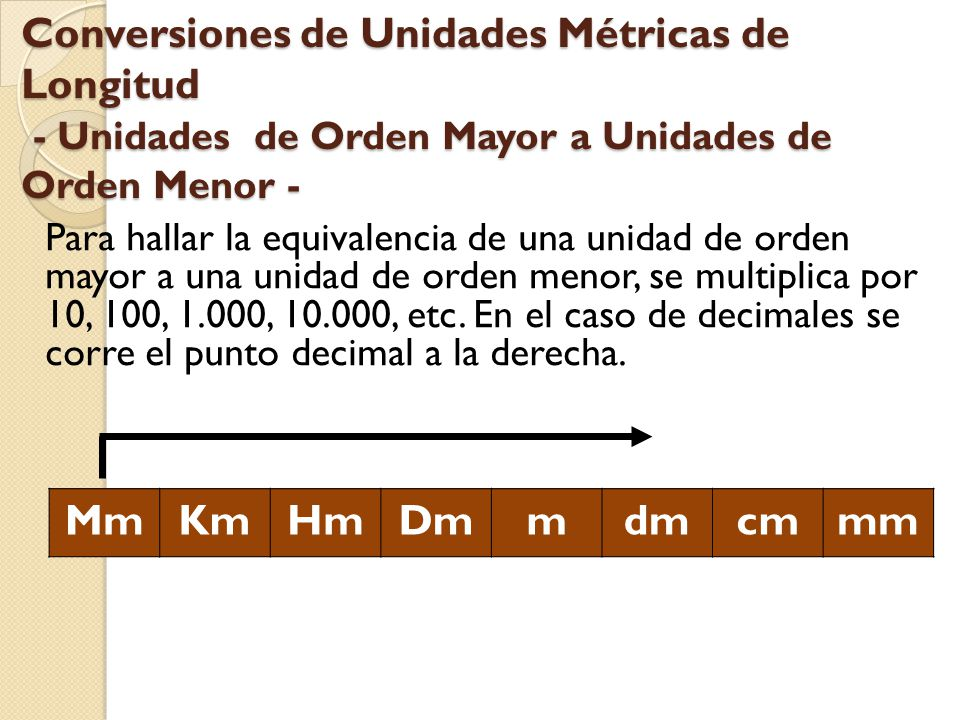 Conversiones de Unidades Métricas de Longitud - Unidades de Orden Mayor a Unidades de Orden Menor -