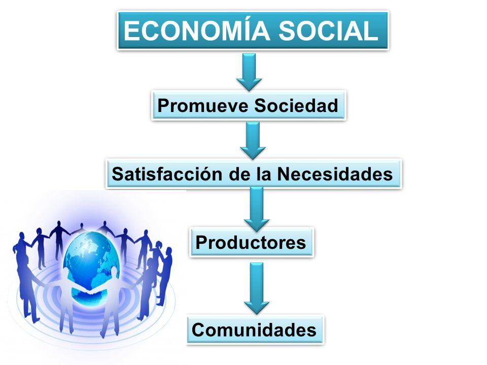 ECONOMÍA SOCIAL Promueve Sociedad Satisfacción de la Necesidades