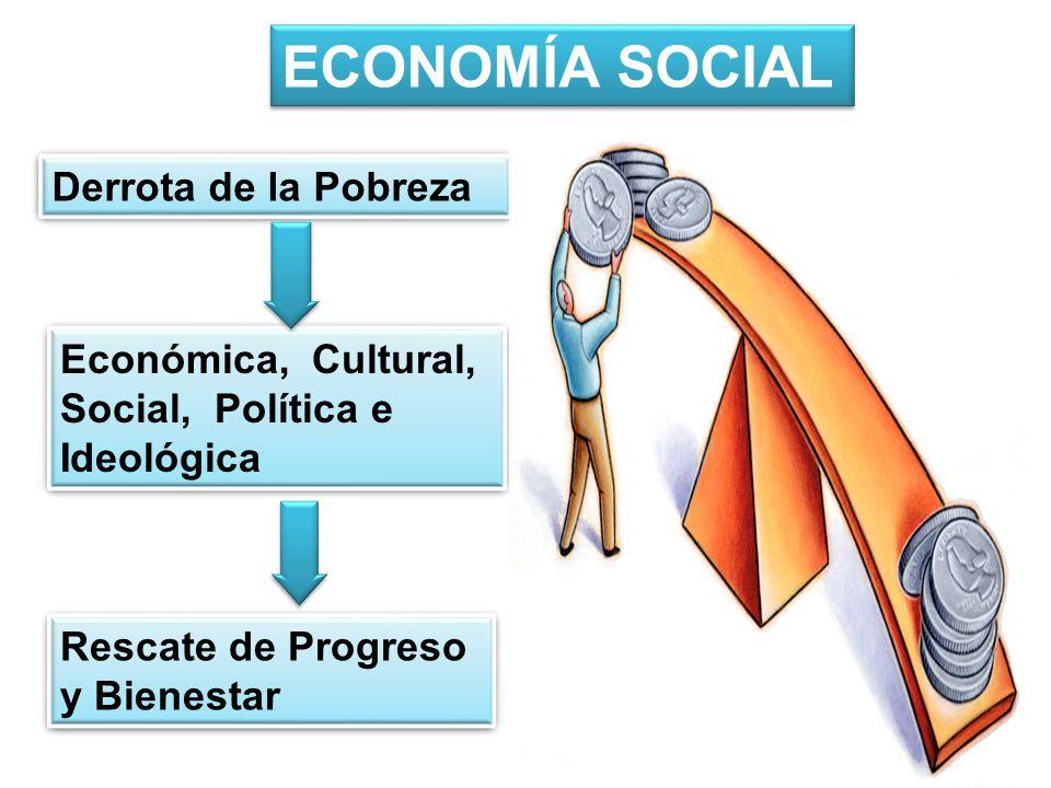 ECONOMÍA SOCIAL Derrota de la Pobreza Económica, Cultural,