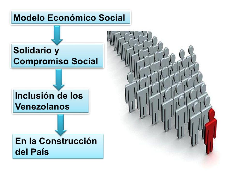 Modelo Económico Social