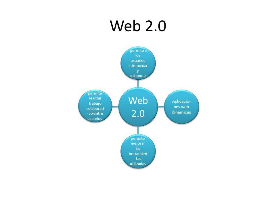 Web 2.0 Web 2.0 Aplicacio-nes web dinámicas
