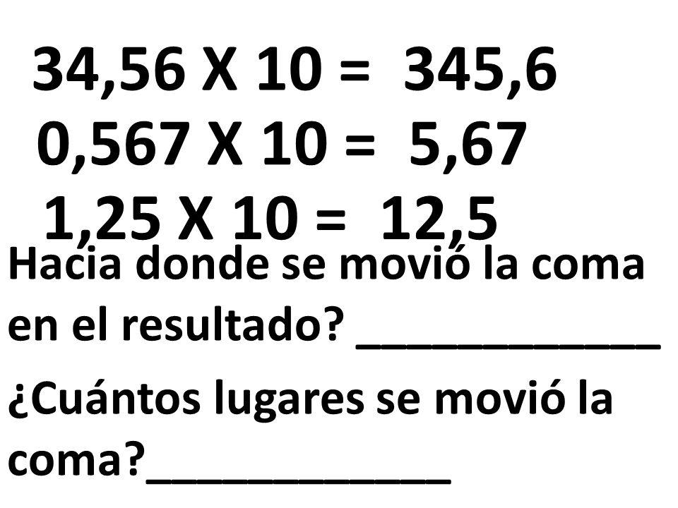 34,56 X 10 = 345,6 0,567 X 10 = 5,67. 1,25 X 10 = 12,5. Hacia donde se movió la coma en el resultado ____________.