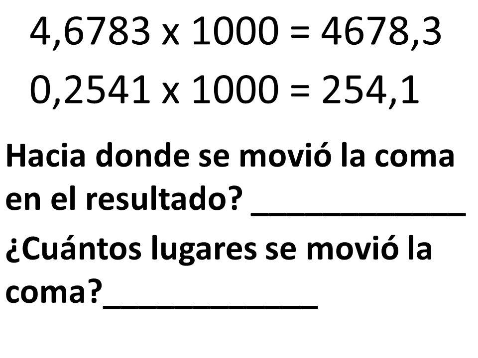 4,6783 x 1000 = 4678,3 0,2541 x 1000 = 254,1. Hacia donde se movió la coma en el resultado ____________.