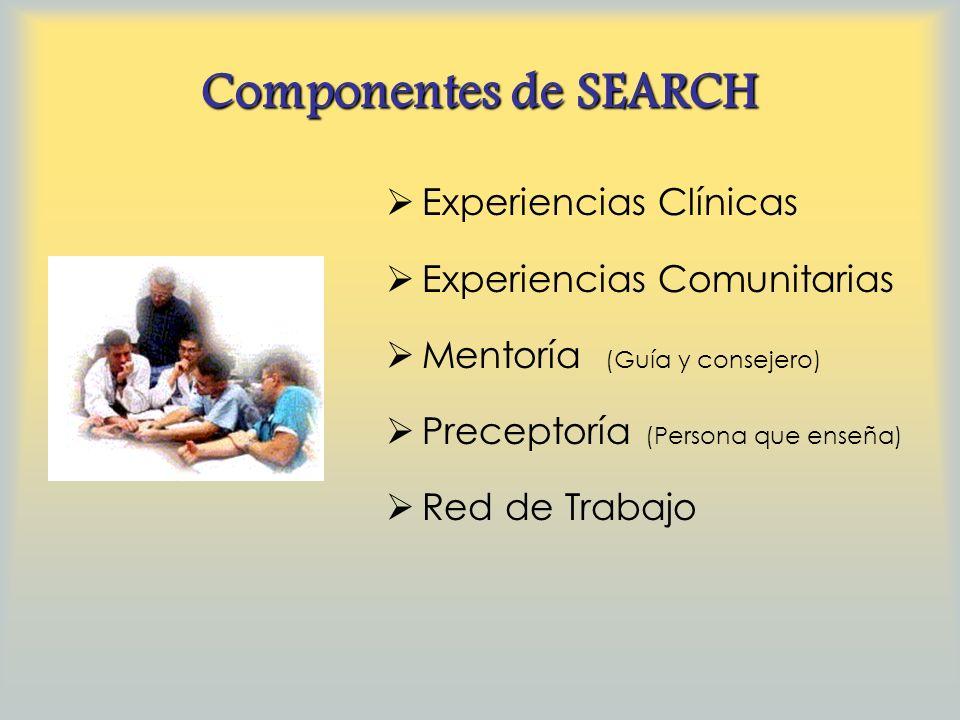 Componentes de SEARCH Experiencias Clínicas Experiencias Comunitarias