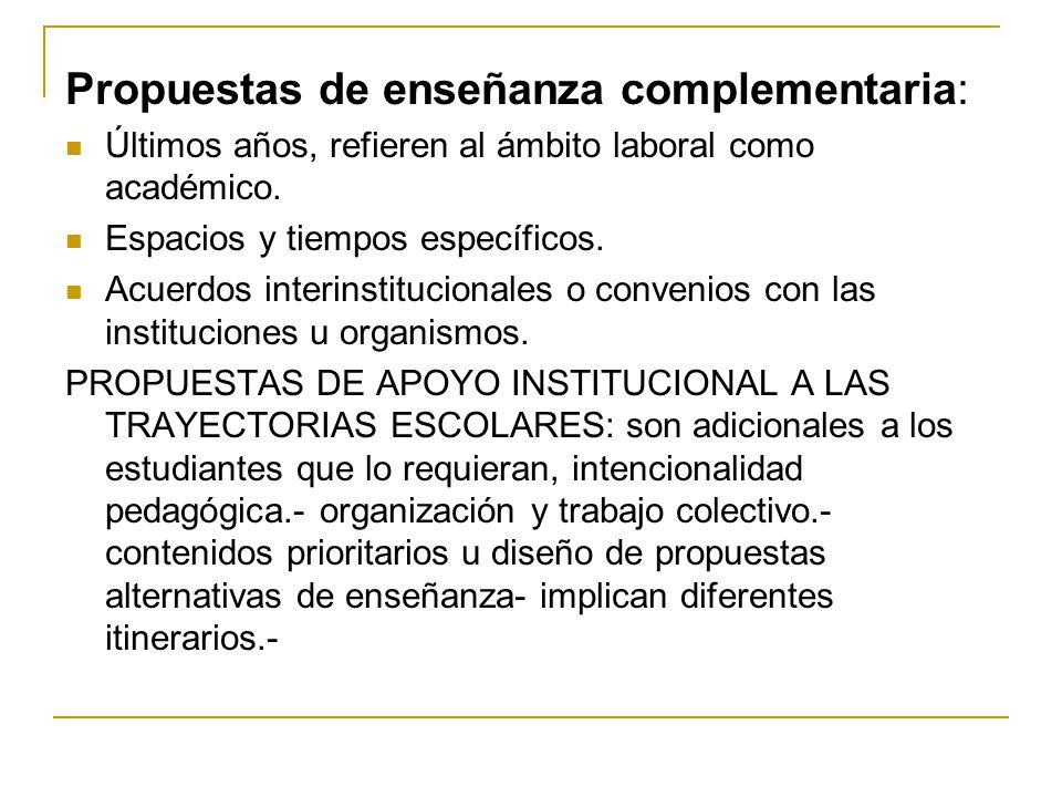 Propuestas de enseñanza complementaria: