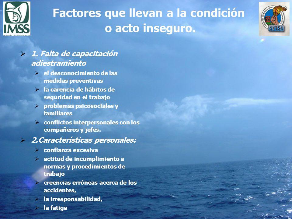 Factores que llevan a la condición o acto inseguro.