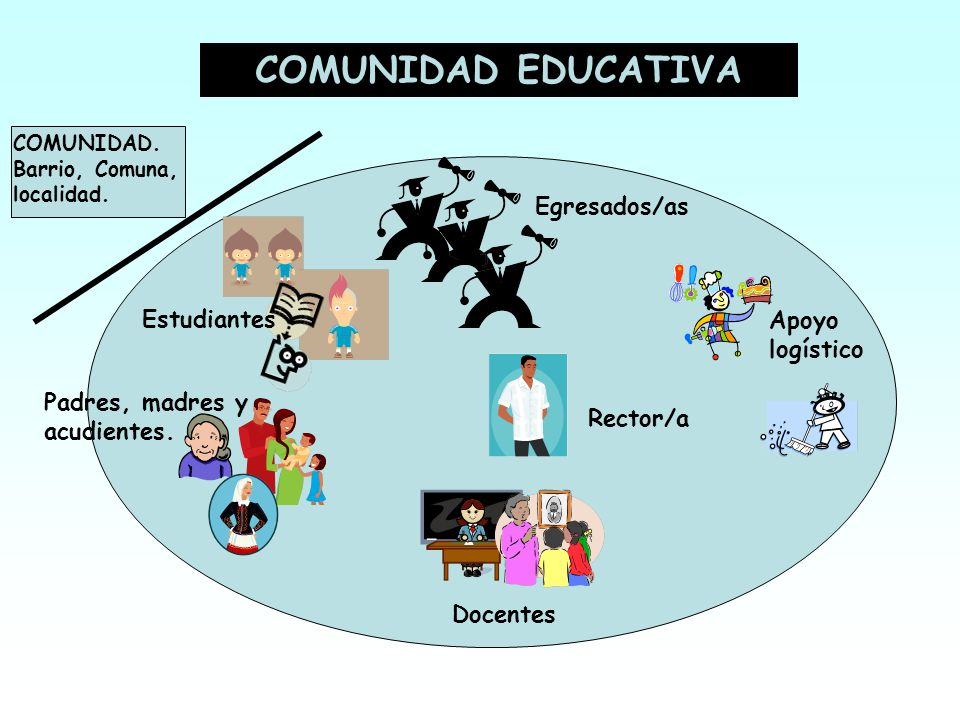 COMUNIDAD EDUCATIVA Egresados/as Estudiantes Apoyo logístico