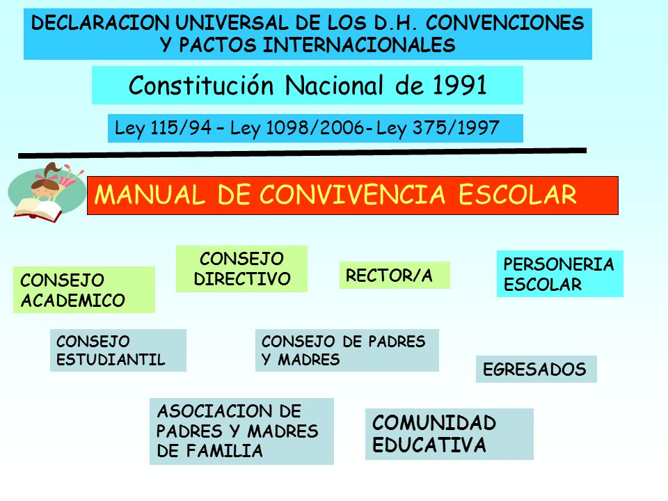 Constitución Nacional de 1991