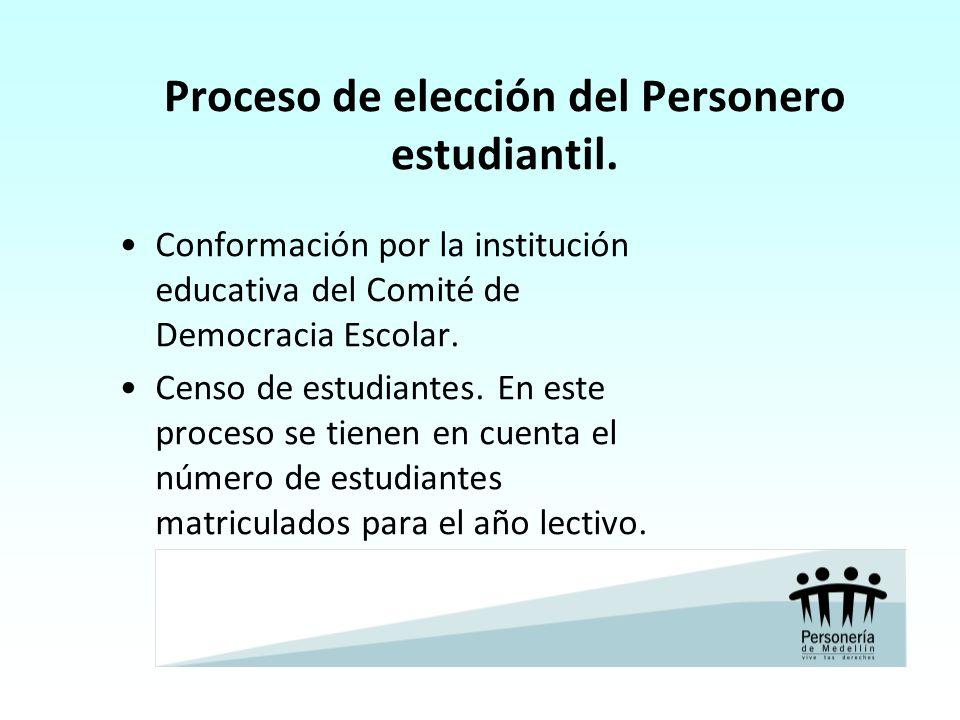Proceso de elección del Personero estudiantil.