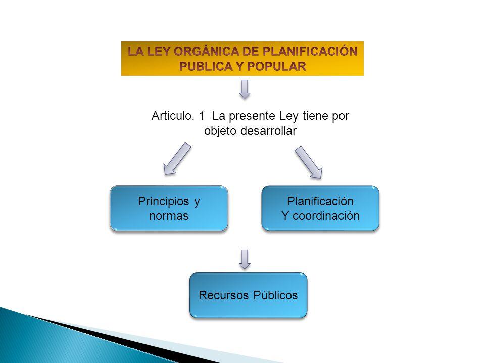 LA LEY ORGÁNICA DE PLANIFICACIÓN PUBLICA Y POPULAR