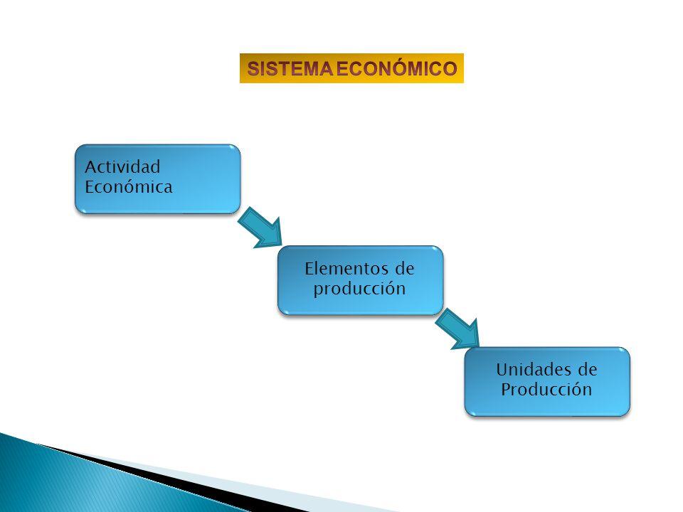 SISTEMA ECONÓMICO Actividad Económica Elementos de producción
