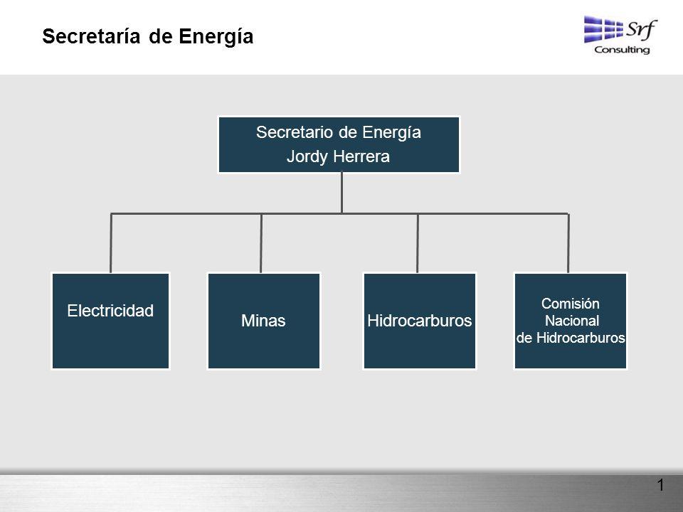 Secretaría de Energía Secretario de Energía Jordy Herrera Electricidad
