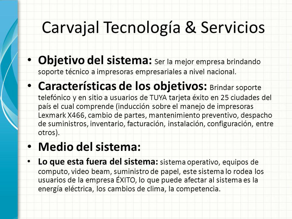 Carvajal Tecnología & Servicios