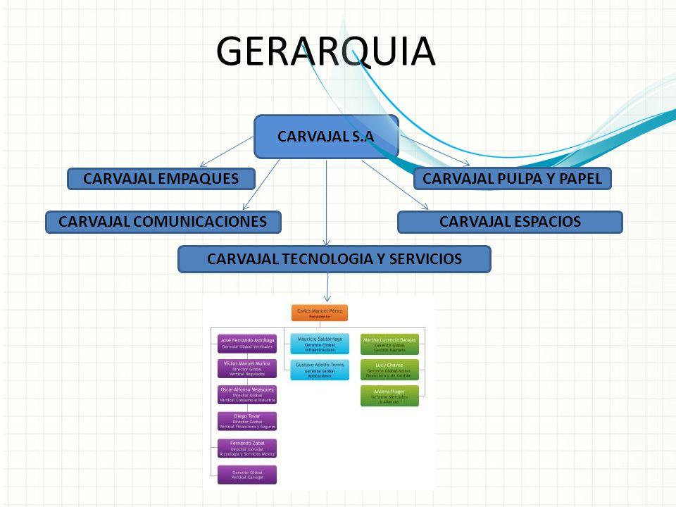 CARVAJAL COMUNICACIONES CARVAJAL TECNOLOGIA Y SERVICIOS