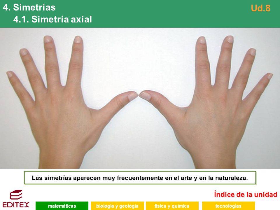 4. Simetrías 4.1. Simetría axial Ud.8 Índice de la unidad
