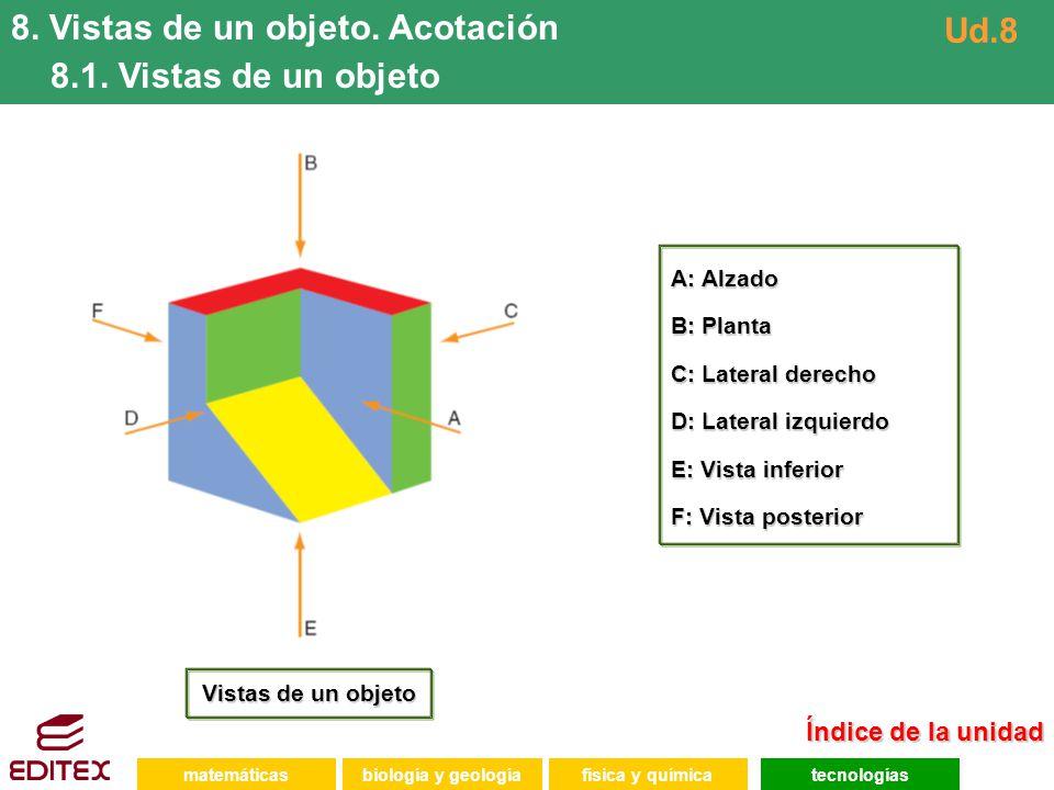 8. Vistas de un objeto. Acotación 8.1. Vistas de un objeto Ud.8
