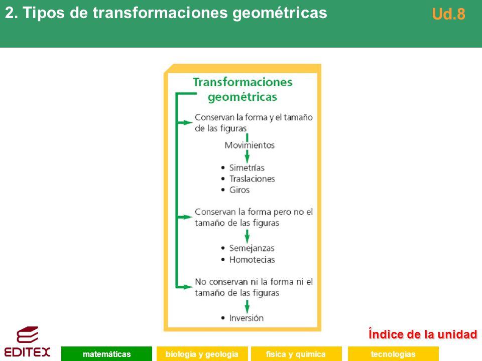 2. Tipos de transformaciones geométricas Ud.8