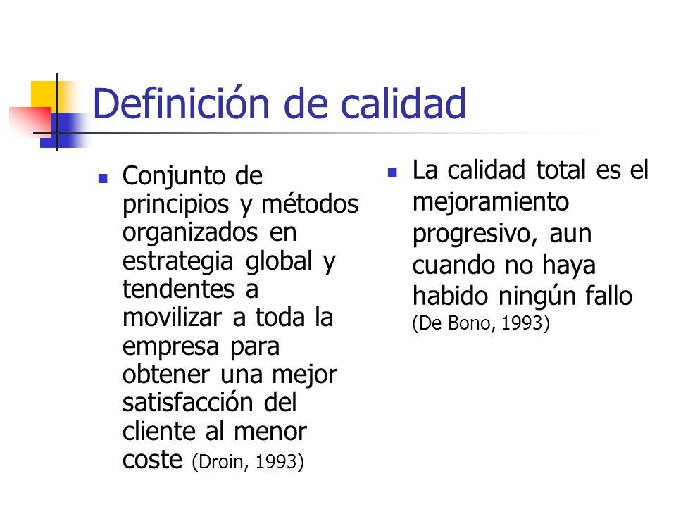 Definición de calidad La calidad total es el mejoramiento progresivo, aun cuando no haya habido ningún fallo (De Bono, 1993)