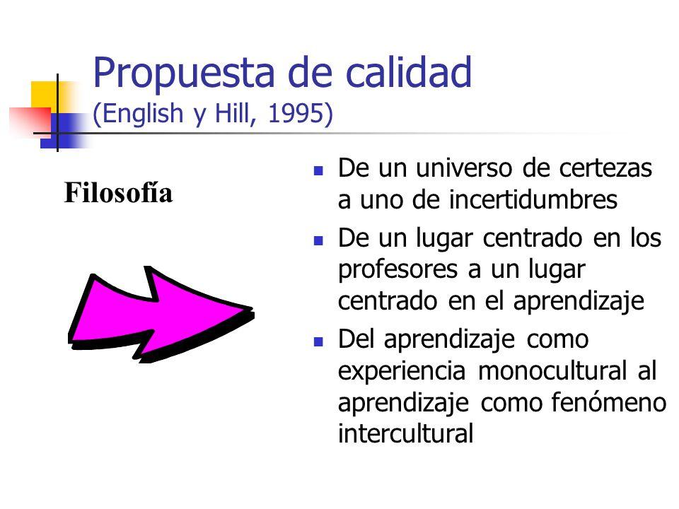 Propuesta de calidad (English y Hill, 1995)