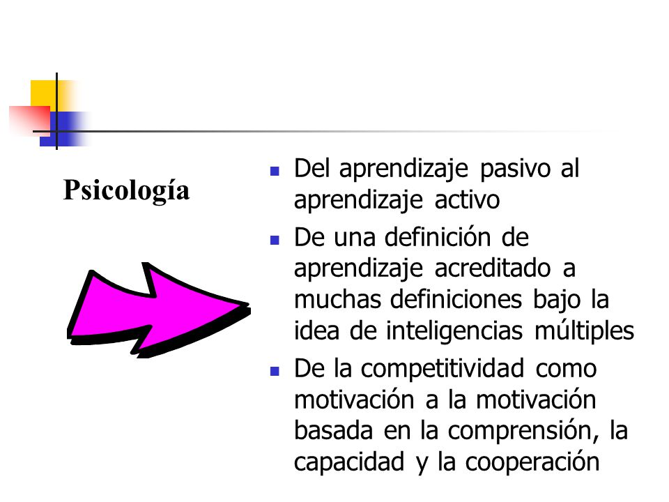 Psicología Del aprendizaje pasivo al aprendizaje activo