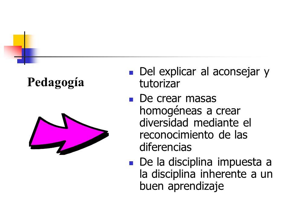 Pedagogía Del explicar al aconsejar y tutorizar