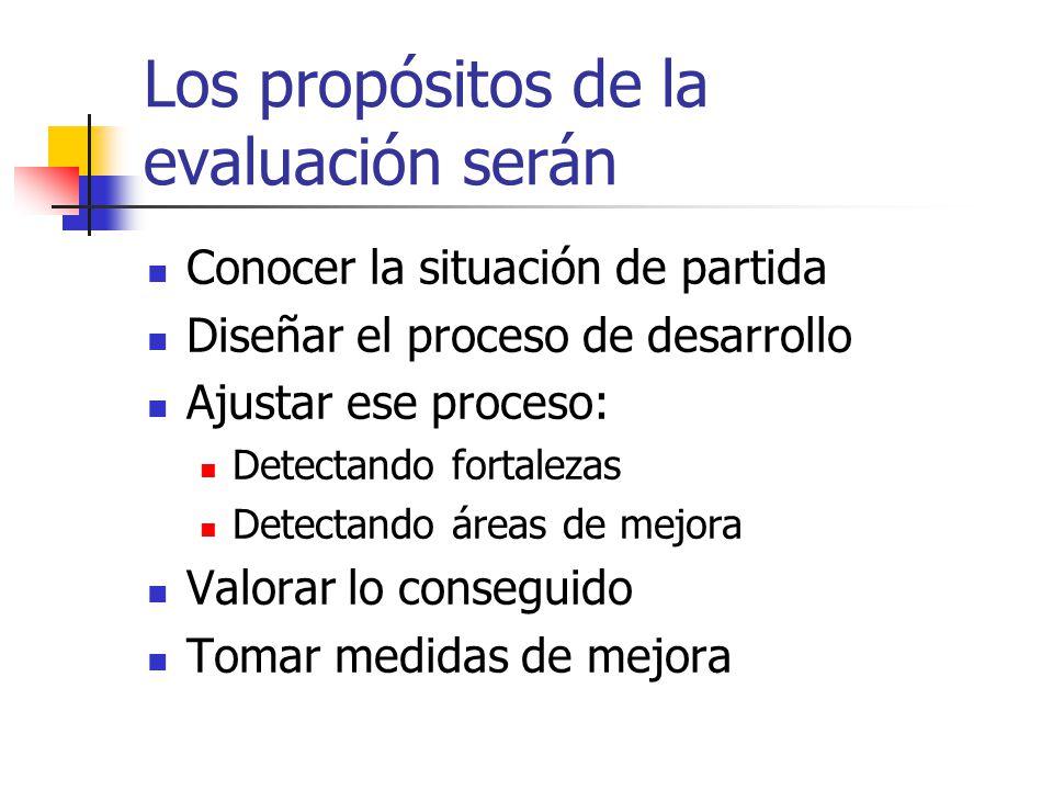 Los propósitos de la evaluación serán
