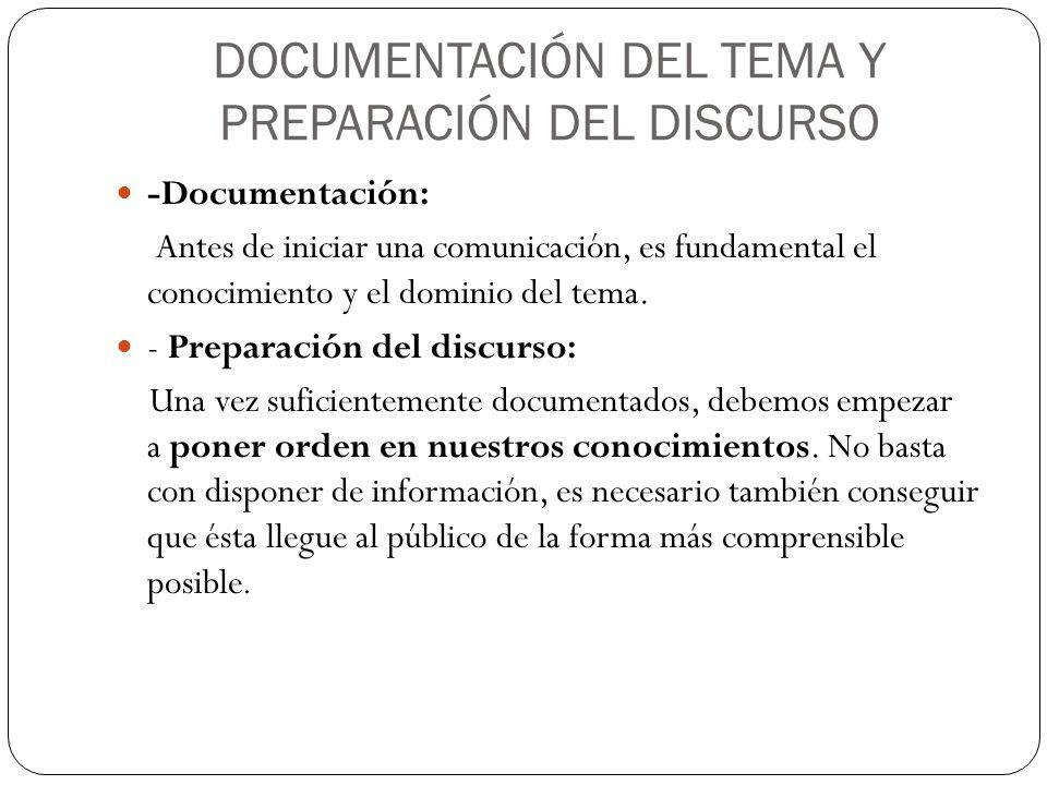 DOCUMENTACIÓN DEL TEMA Y PREPARACIÓN DEL DISCURSO
