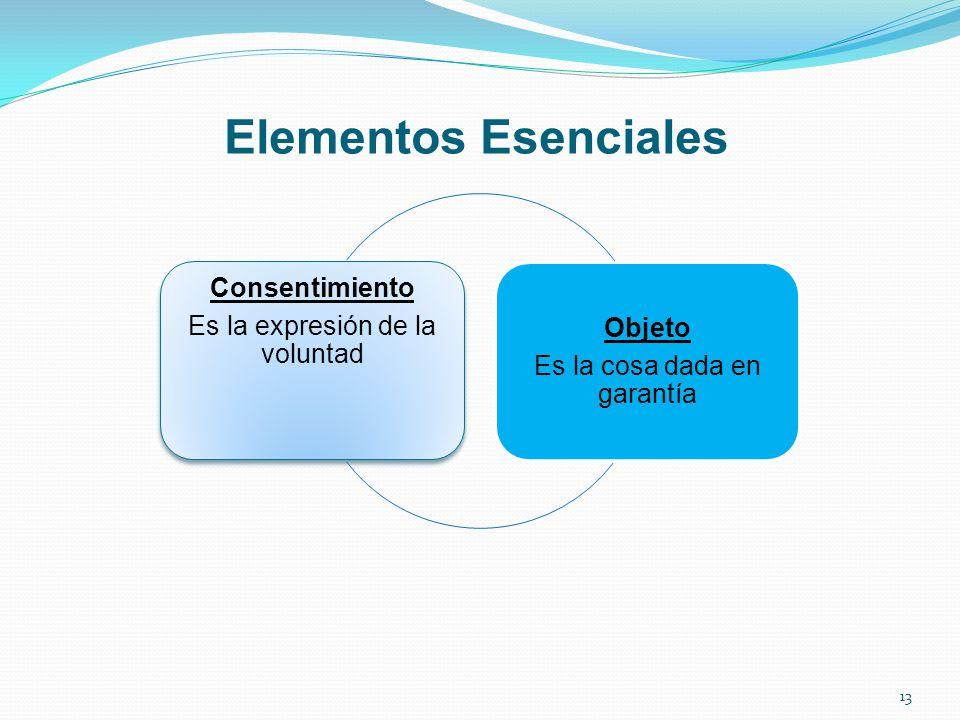 Elementos Esenciales Consentimiento Objeto