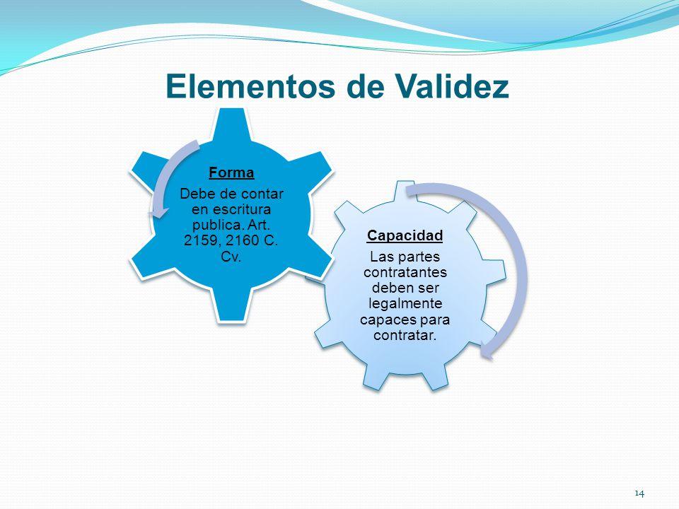 Elementos de Validez Capacidad Forma