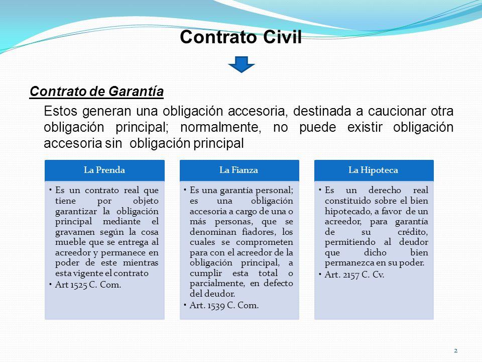 Contrato Civil Contrato de Garantía