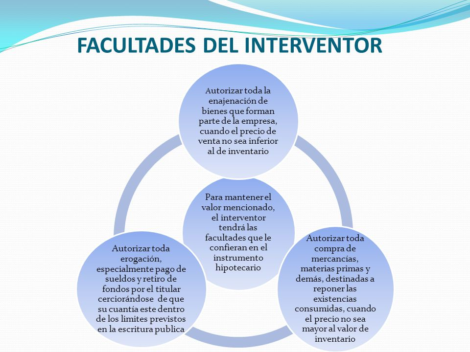FACULTADES DEL INTERVENTOR