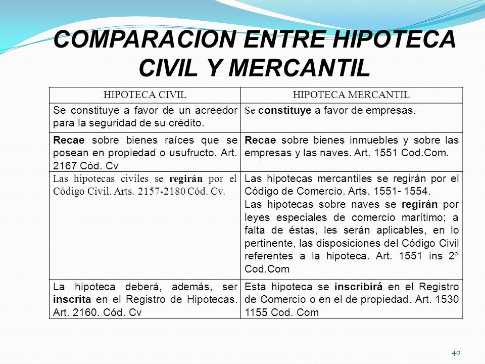 COMPARACION ENTRE HIPOTECA