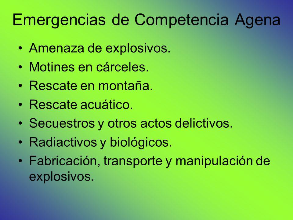 Emergencias de Competencia Agena