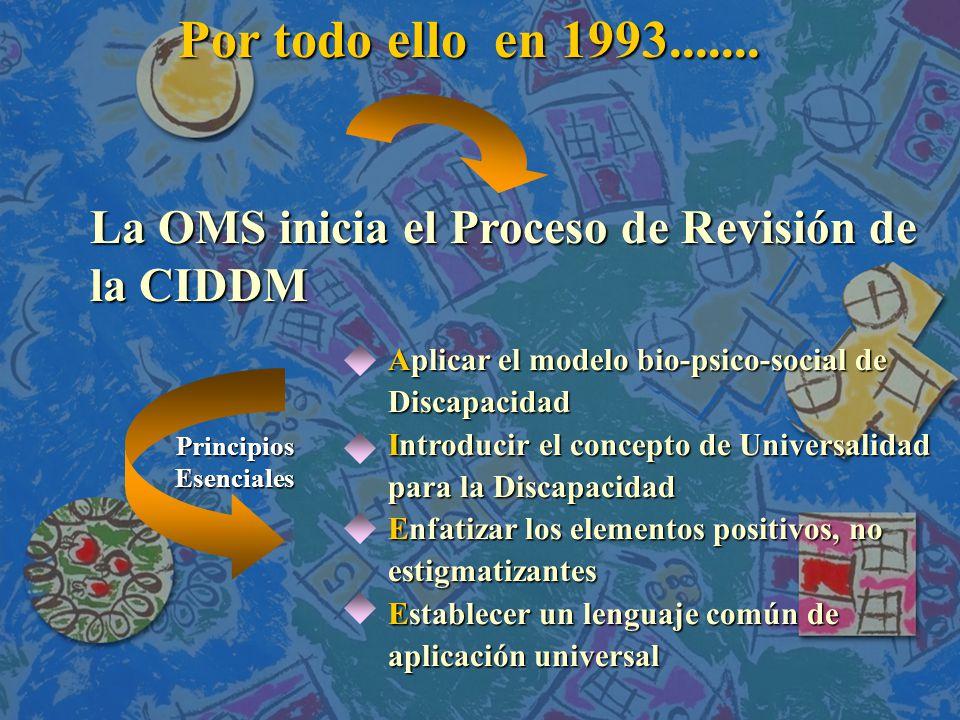 Por todo ello en 1993....... La OMS inicia el Proceso de Revisión de la CIDDM. Aplicar el modelo bio-psico-social de.