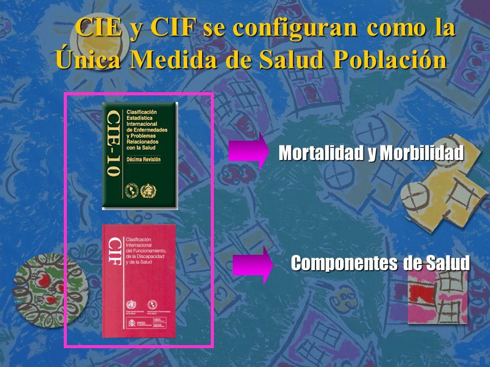CIE y CIF se configuran como la Única Medida de Salud Población