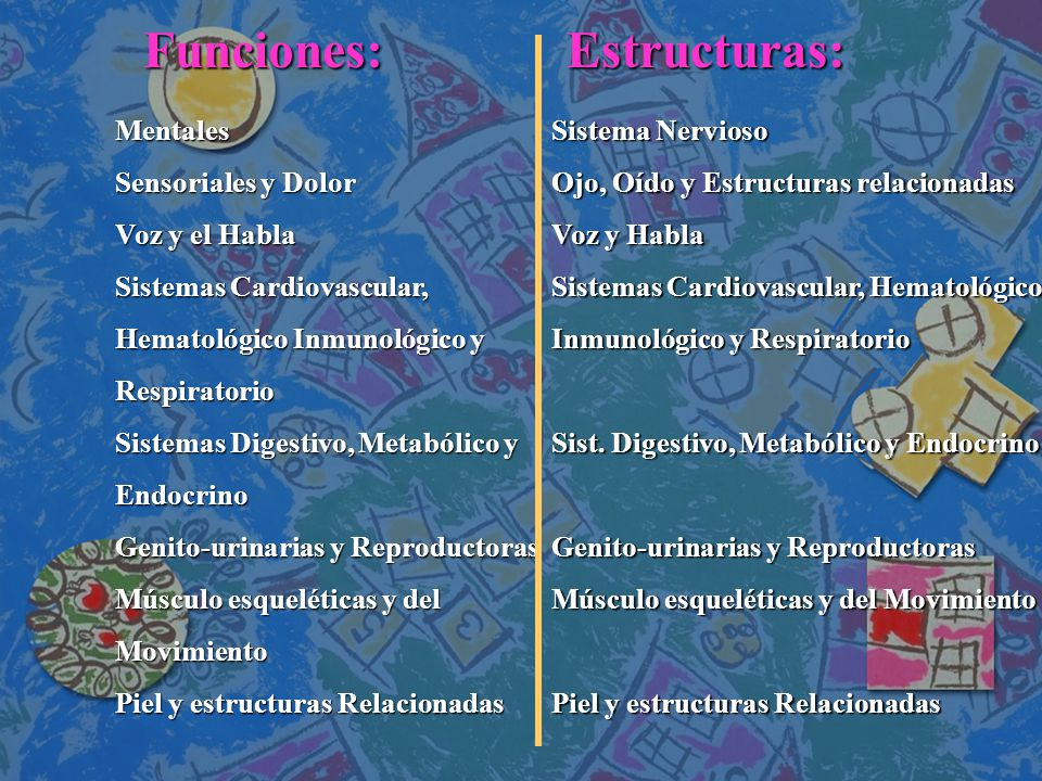Funciones: Estructuras: Mentales Sensoriales y Dolor Voz y el Habla