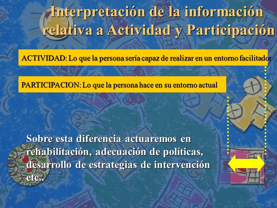 Interpretación de la información relativa a Actividad y Participación