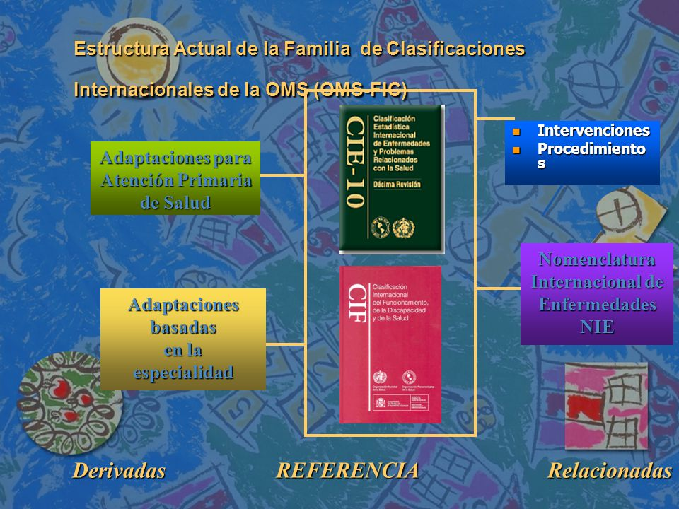 Adaptaciones para Atención Primaria Derivadas REFERENCIA Relacionadas