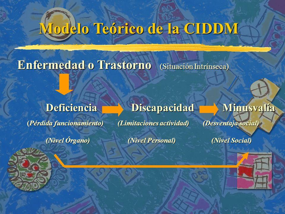 Modelo Teórico de la CIDDM