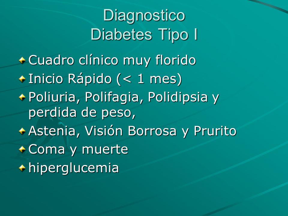 Diagnostico Diabetes Tipo I
