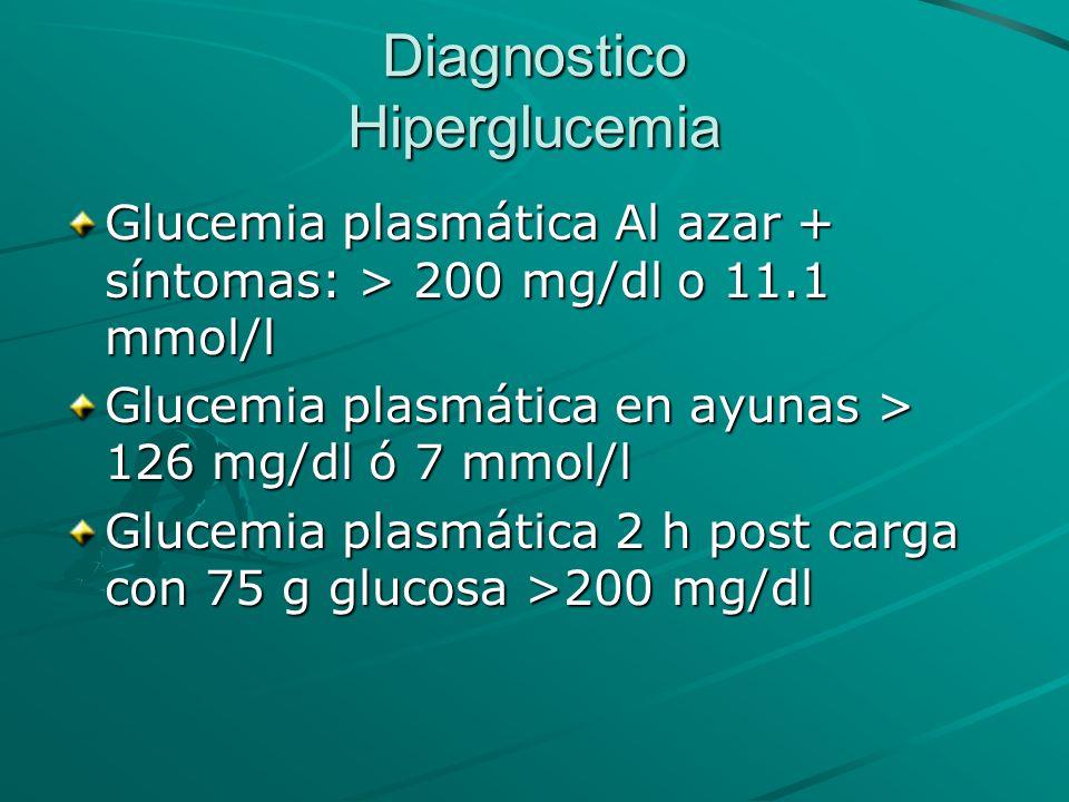Diagnostico Hiperglucemia