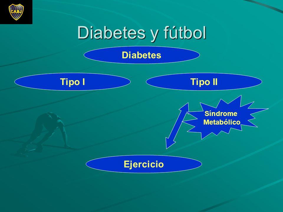 Diabetes y fútbol Diabetes Tipo I Tipo II Ejercicio Síndrome