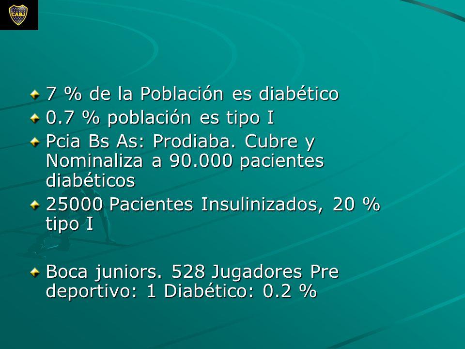 7 % de la Población es diabético
