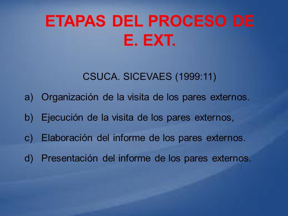 Etapas del proceso de E. Ext.